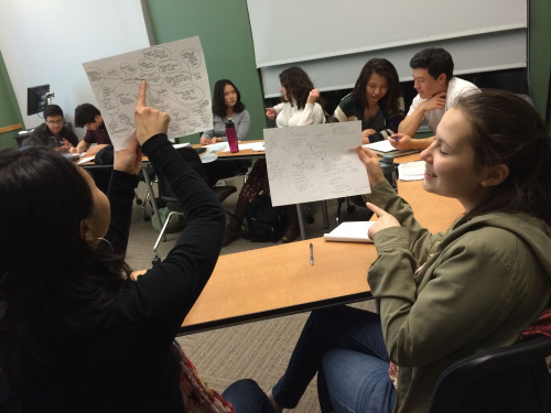 "Peer Advisors Mia Deng '17 and Mika Reyes '17, along with Shirley Fang '18, taught human-centered design to fellow students as part of their ""Innovation Through Design Thinking"" forum."